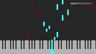 C.A. Löschhorn – Nummer 2, Kinder-Etüden (Op. 181, 2)