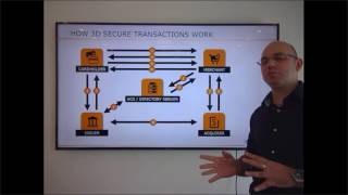 An Overview of 3D Secure   the video