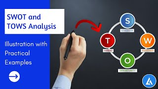 SWOT Analysis & TOWS Analysis with Examples
