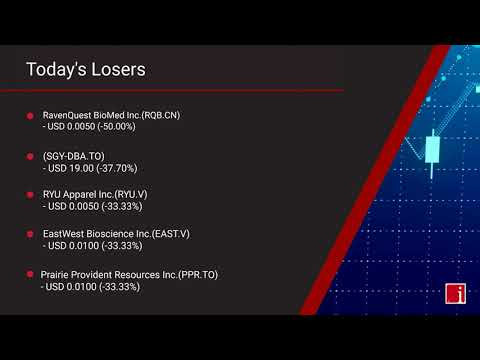 InvestorIntel's Canadian Stock Market Update for Wednesday ... Thumbnail