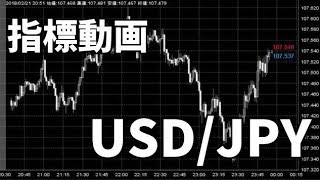 2018/8/29.21:30国内総生産GDP:GrossDomesticProduct