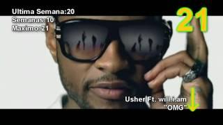 Billboard Latino Top 25 8/21/2010