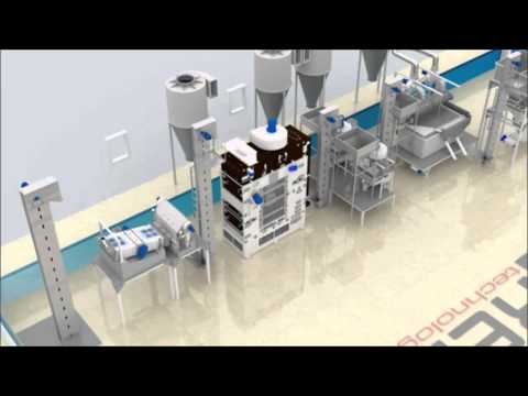 Castor Oil Seeds Processing Plant