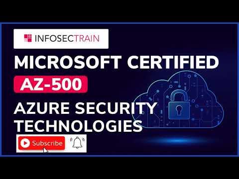 Azure Cloud Fundamentals | Microsoft Azure Security Engineer ...