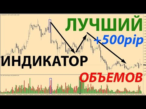 Super snals cannel бинарные опционы