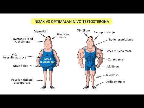 Gestacijski dijabetes rodova
