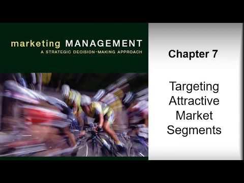 mp4 Target Market Attractiveness, download Target Market Attractiveness video klip Target Market Attractiveness