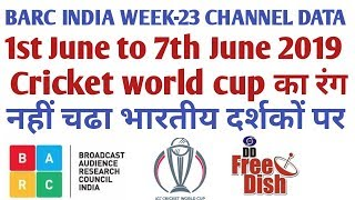 Which the best app for watching free & paid television channel