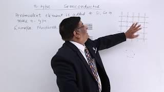 N-Type Semiconductors