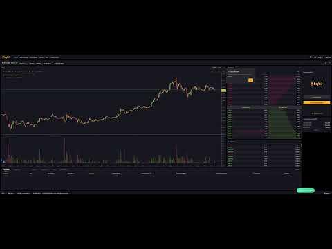 Bitcoin žymeklio simbolis nyse