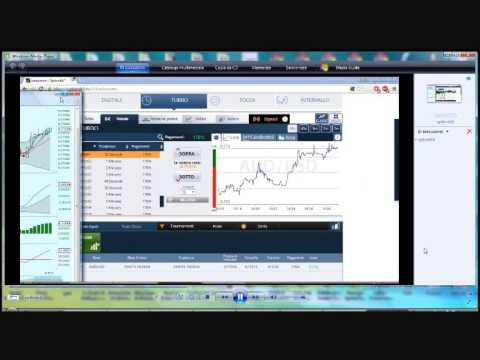 Investimenti opzioni binarie forum