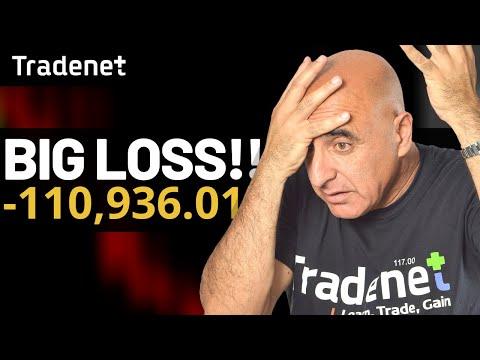 Akcijų prekybos įėjimo signalai