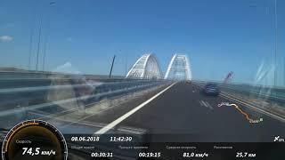 Крымский мост проезд 8 6 2018