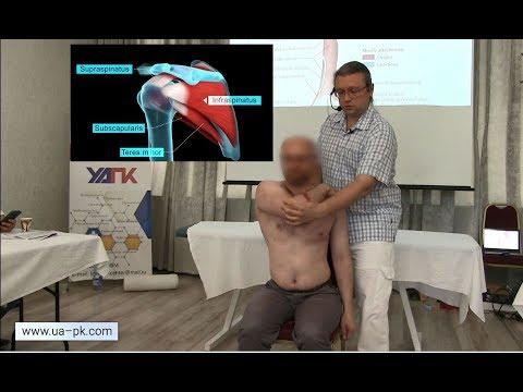 Плечо после Травмы. Простая техника реабилитации