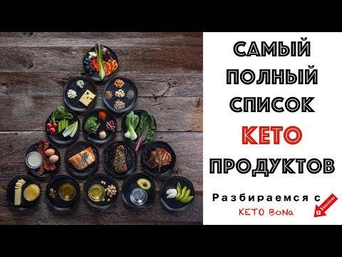 САМЫЙ ПОЛНЫЙ СПИСОК КЕТО Продуктов | Что Есть На Кето Диете? | Ultimate Keto Grocery List