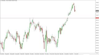 FTSE 100 FTSE 100 Technical Analysis for January 19 2017 by FXEmpire.com