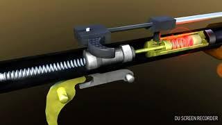 Nguyên lý hoạt động của súng hơi