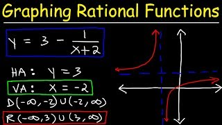 Graphing Rational Functions Using Transformations With Vertical And Horizontal Asymptotes