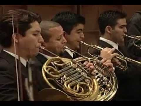 Mendelssohn: Symphony No. 4 Op. 90 Italian
