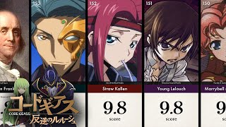 Most Handsome & Beautiful Code Geass Faces With HotiiBeautii