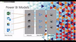 Dataflows in Power BI by Bent Nissen Pedersen