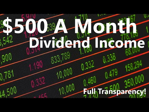 mp4 Personal Finance Investing, download Personal Finance Investing video klip Personal Finance Investing