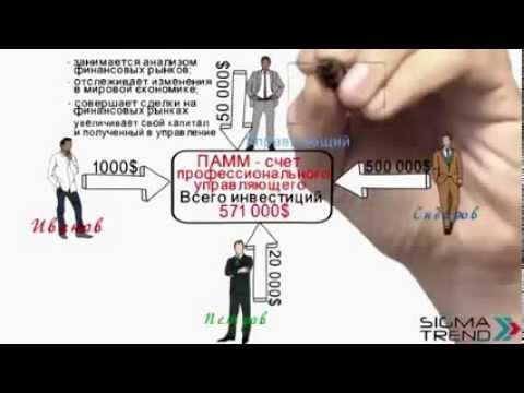 Платформа для бинарных опционов с демо счетом