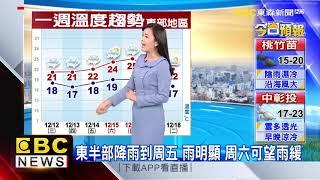 氣象時間 1071212 早安氣象 東森新聞