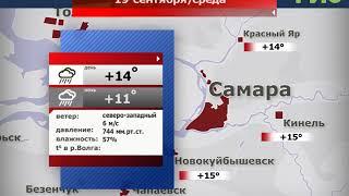 Прогноз погоды на 19.09.2018