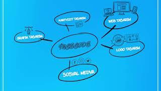 Sosyal medya yönetimi yapıyorum.