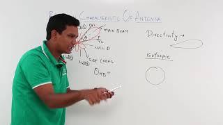 Radiation Characteristic of Antenna