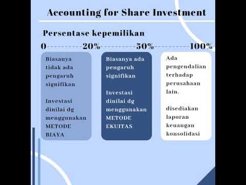 mp4 Investment Accounting Adalah, download Investment Accounting Adalah video klip Investment Accounting Adalah