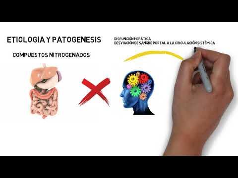 Remedii populare pentru hipertensiune arterială în diabetul zaharat