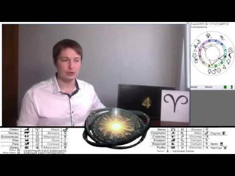 Составить астрологический гороскоп совместимости