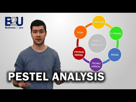 PESTEL Analysis EXPLAINED | B2U | Business To You