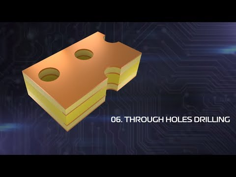 PCB production technology (english version)