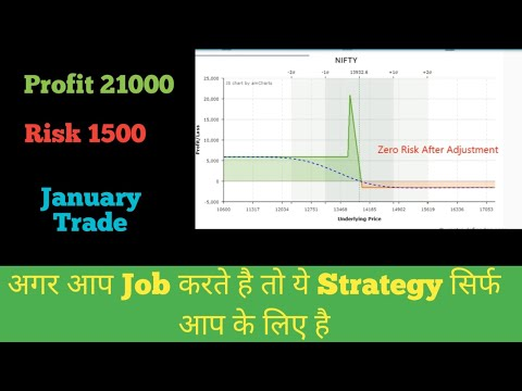 Working strategy for trading binary options