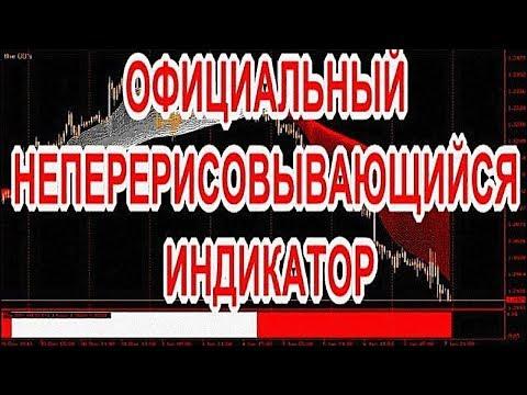 Все брокеры бинарных опционов в россии с демо счетом