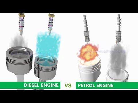 Die Gazelle wird auf den Druck auf das Gas vom Gas auf das Benzin umgeschaltet