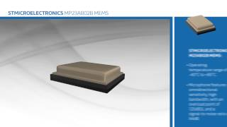 New at Mouser Electronics: STMicroelectronics MP23AB02B MEMS