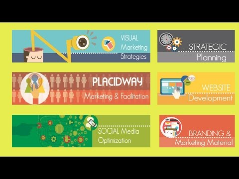 PlacidSolutions | Medical Tourism Marketing Solutions