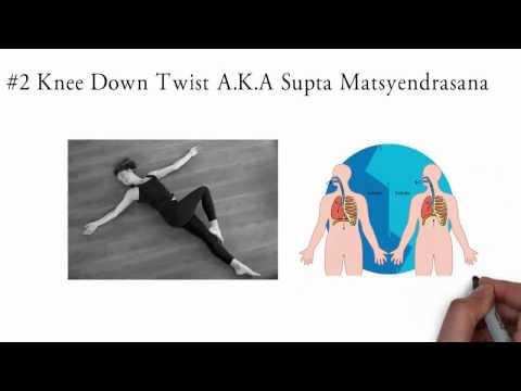 In reparto di petto di una mano destra di spina dorsale scoliosis