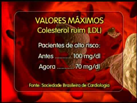 Procedimento de açúcar no sangue