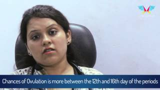 Best time to Conceive, Dr. Deepti (Durga) Jain