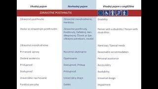 Slovník pojmov v oblasti zdravotného postihnutia: správa v slovenskom posunkovom jazyku