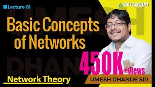 Basic Concepts of Networks | Network Theory