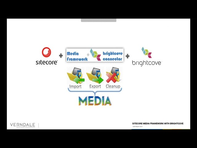 Sitecore Media framework with Brightcove - Part 2