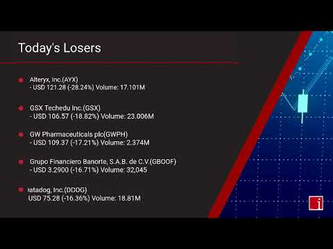 InvestorChannel's US Stock Market Update for Friday, Augus ... Thumbnail