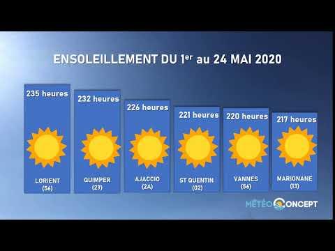 Illustration de l'actualité Trois stations bretonnes parmi les plus ensoleillées de France du 1er au 24 mai