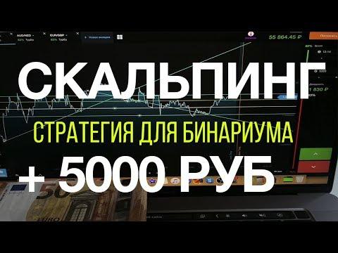 Опцион пут на рубль